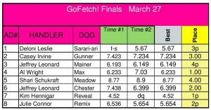 Aqua Dog CPE Spring 2016 Go Fetch Finals-page-001 (1)